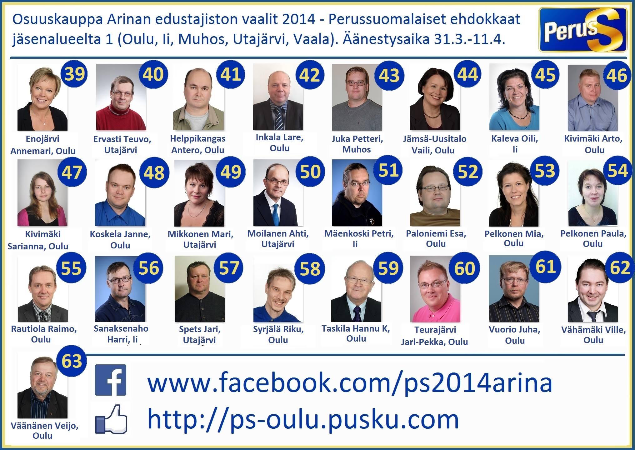 Perussuomalaiset Oulu
