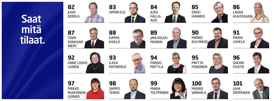 Perussuomalaiset Oulu Ehdokkaat